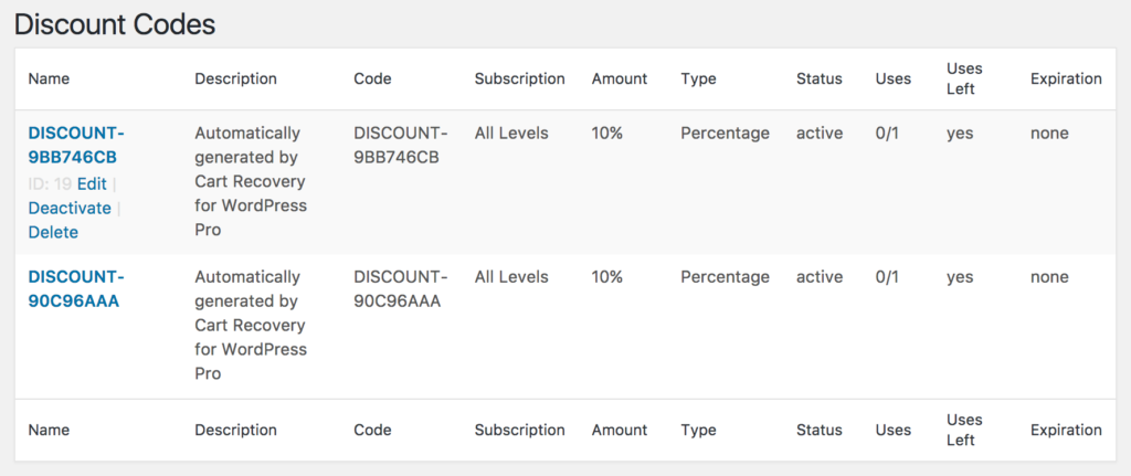 Screenshot of auto-generated abandoned cart discount codes for Restrict Content Pro